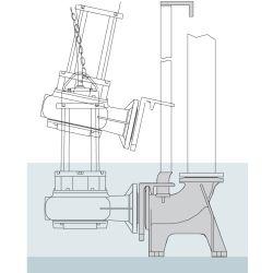 Auto-coupling (Duckfoot) sets