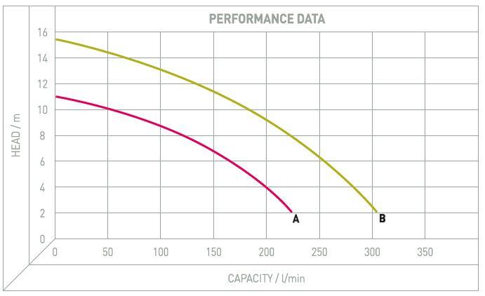 Performance Image for PuddlePal - 2