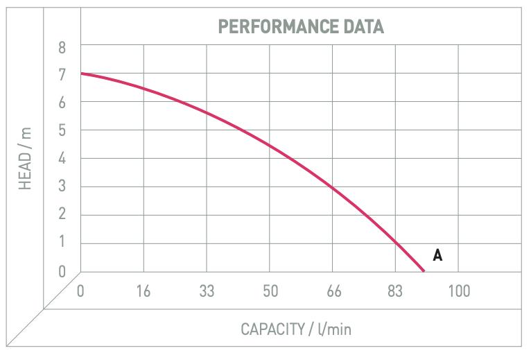 Performance Image for Puddlepal Junior - Lightweight Puddle Pump