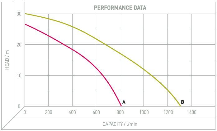 Performance Image for SWT Range - Trash