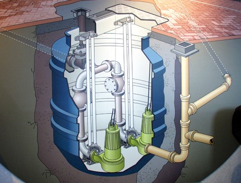 Dual-Saturn-Sewage-Pumping-Station-by-TT-Pumps.